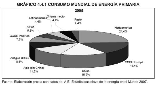 4 4 Energía