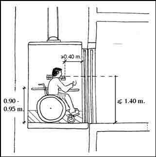 Manual de accesibilidad integral - Puerta para discapacitados medidas ...